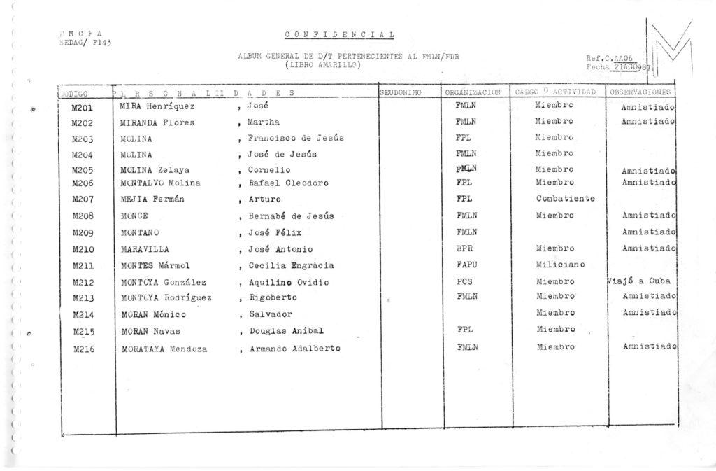 Libro Amarillo p. 170