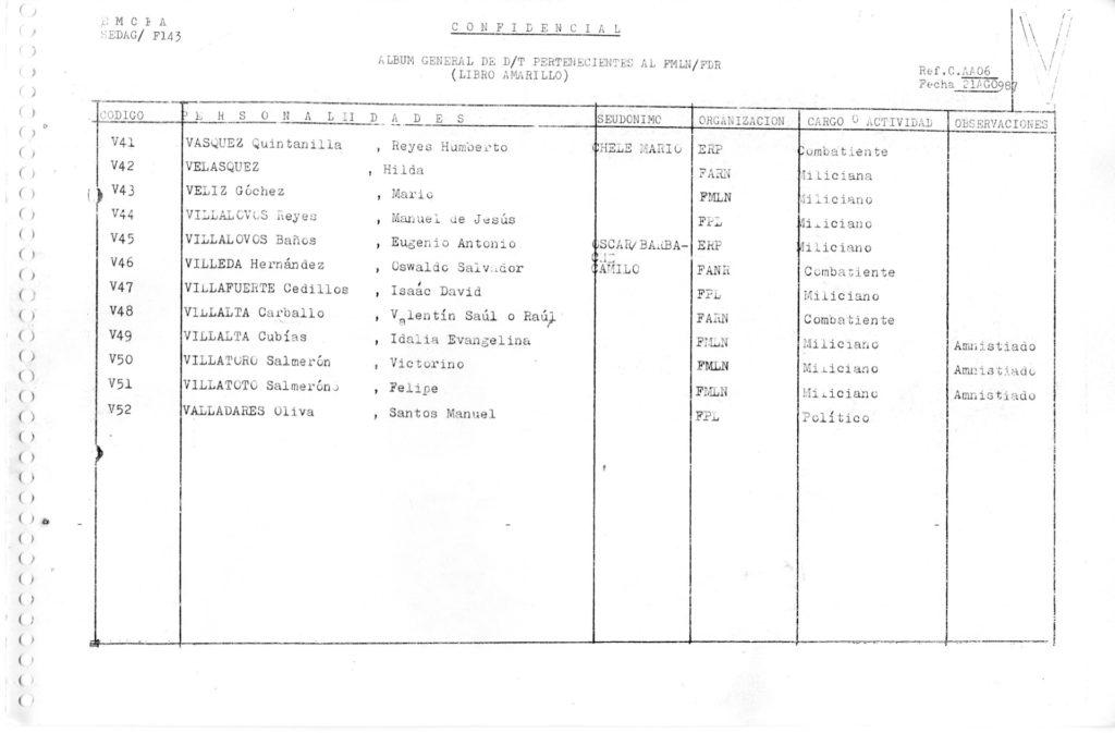 Libro Amarillo p. 243